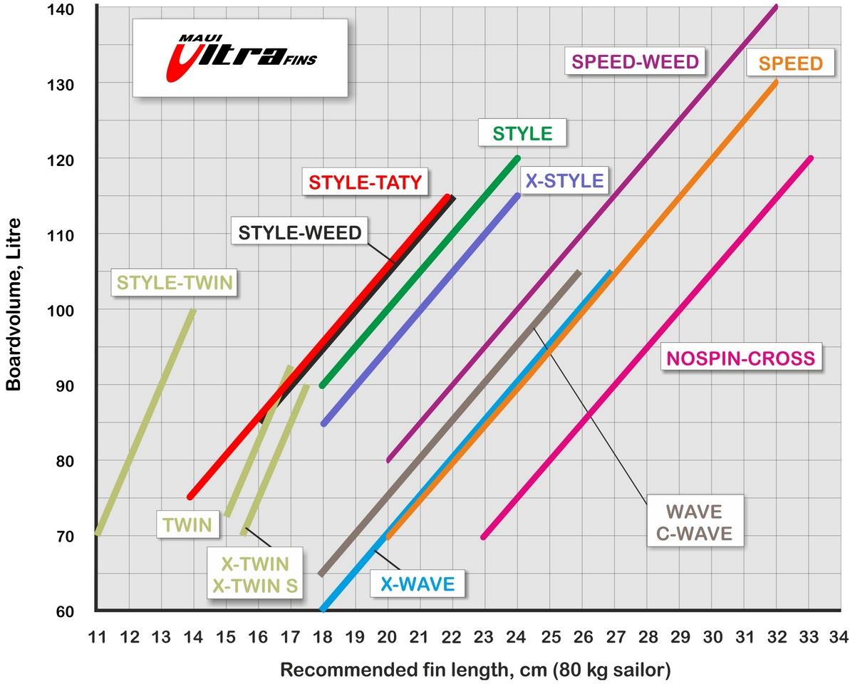 finselector-wave-style-speed.jpg
